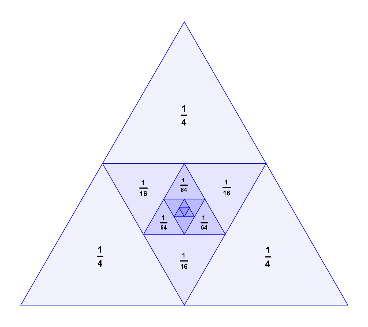 infinite series -- triangle