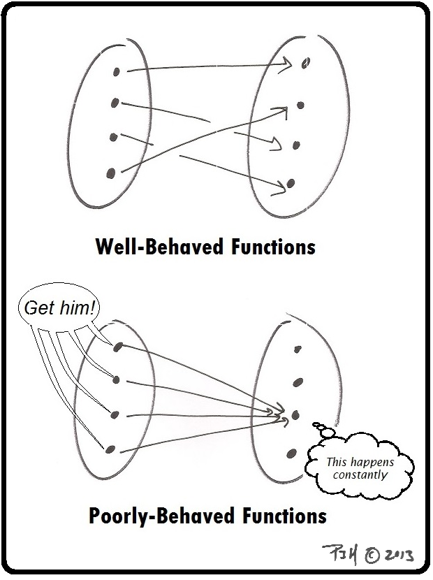 Math Comic -- Functions Behaving Badly