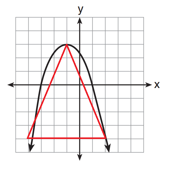 the ugliest parabola plus triangle