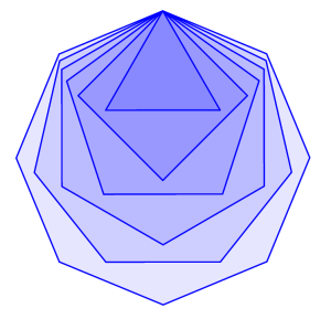 polygons of fixed side