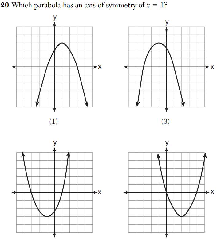 how to create a grid in parabola
